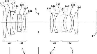 Nikon получила патент на макрообъектив для камер Nikon 1