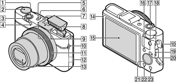 Sony собирается в этом месяце обновить один из самых интересных из присутствующих на рынке фотокомпактов, RX100