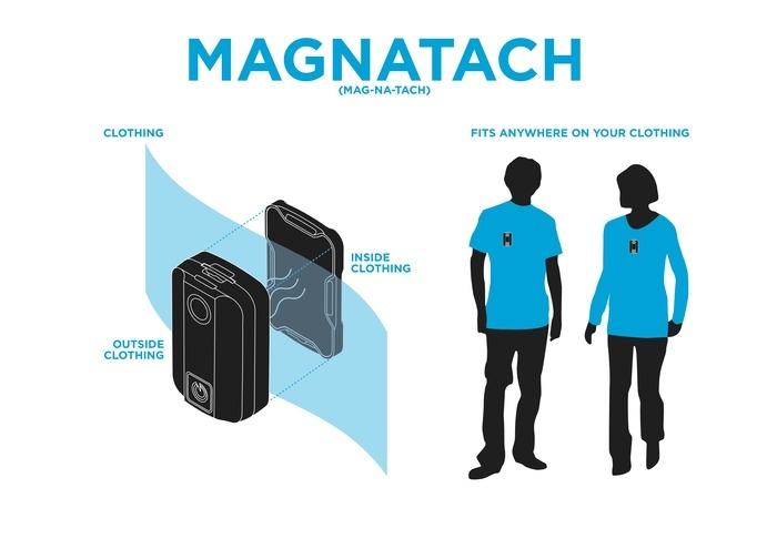 meMINI: носимая камера с удобным креплением