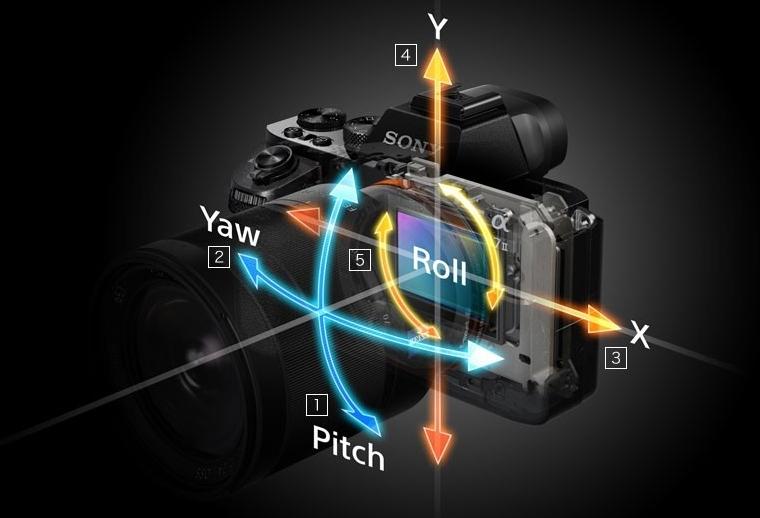 Sony готовит новый беззеркальный фотоаппарат