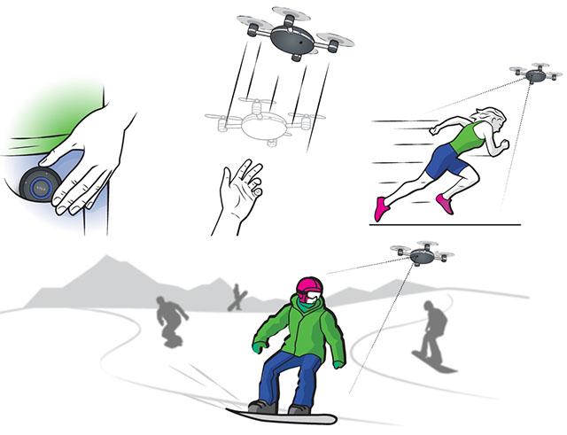 Lily – это роботизированный дрон с камерой, который, по мнению разработчиков, произведет революцию