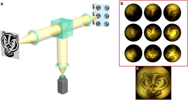 Учёные Висконсинского университета в Мэдисоне сообщили о создании миниатюрных линз с большим углом обзора