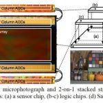Компания Sony Semiconductor Manufacturing анонсировала сенсор, способный захватывать видео в формате 4K (3840 × 2160) с частотой до 480 кадров в секунду