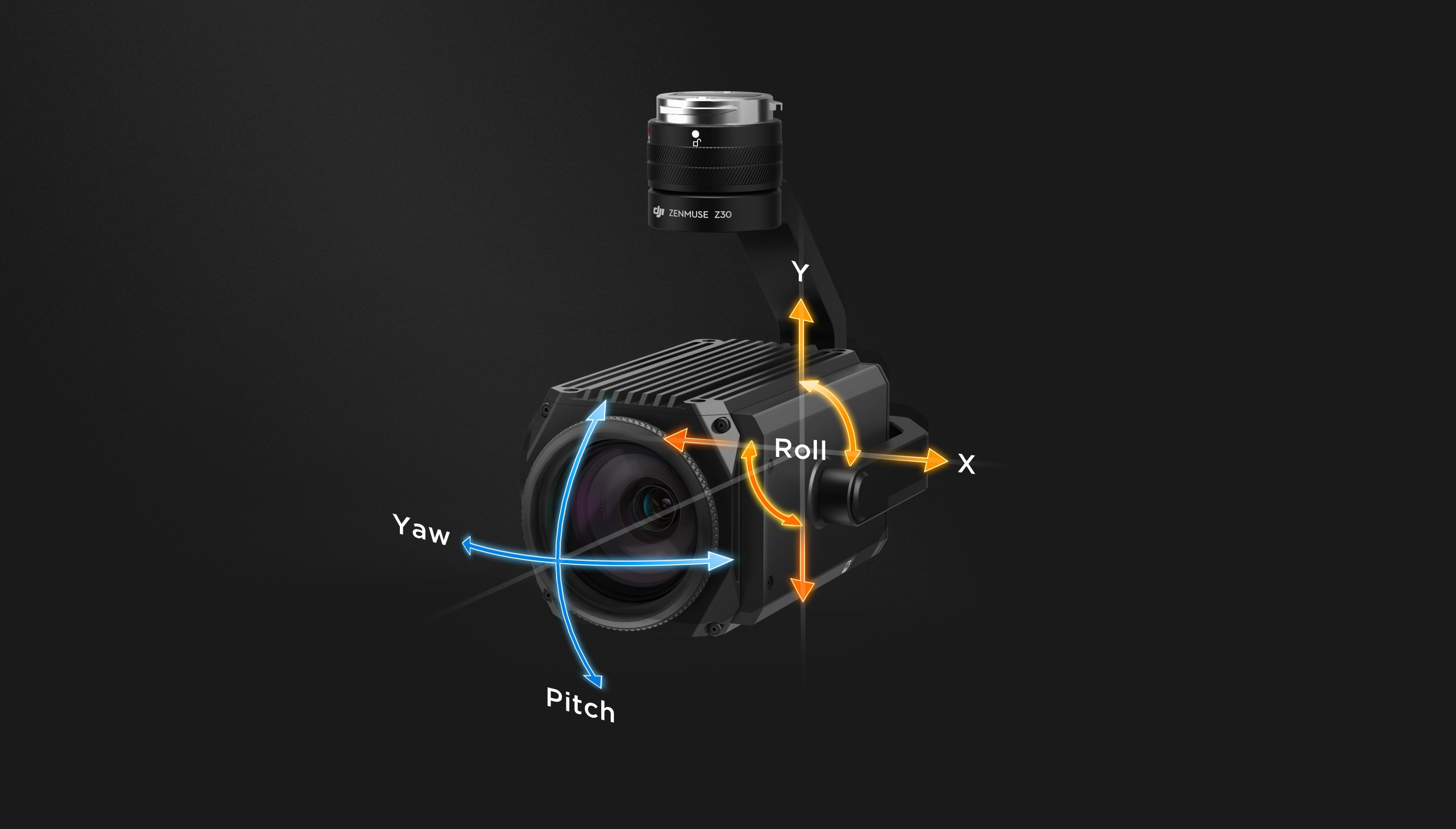 Китайская DJI выпустила камеру Zenmuse Z30