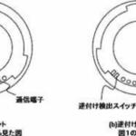 Canon получила патент на реверсивные объективы