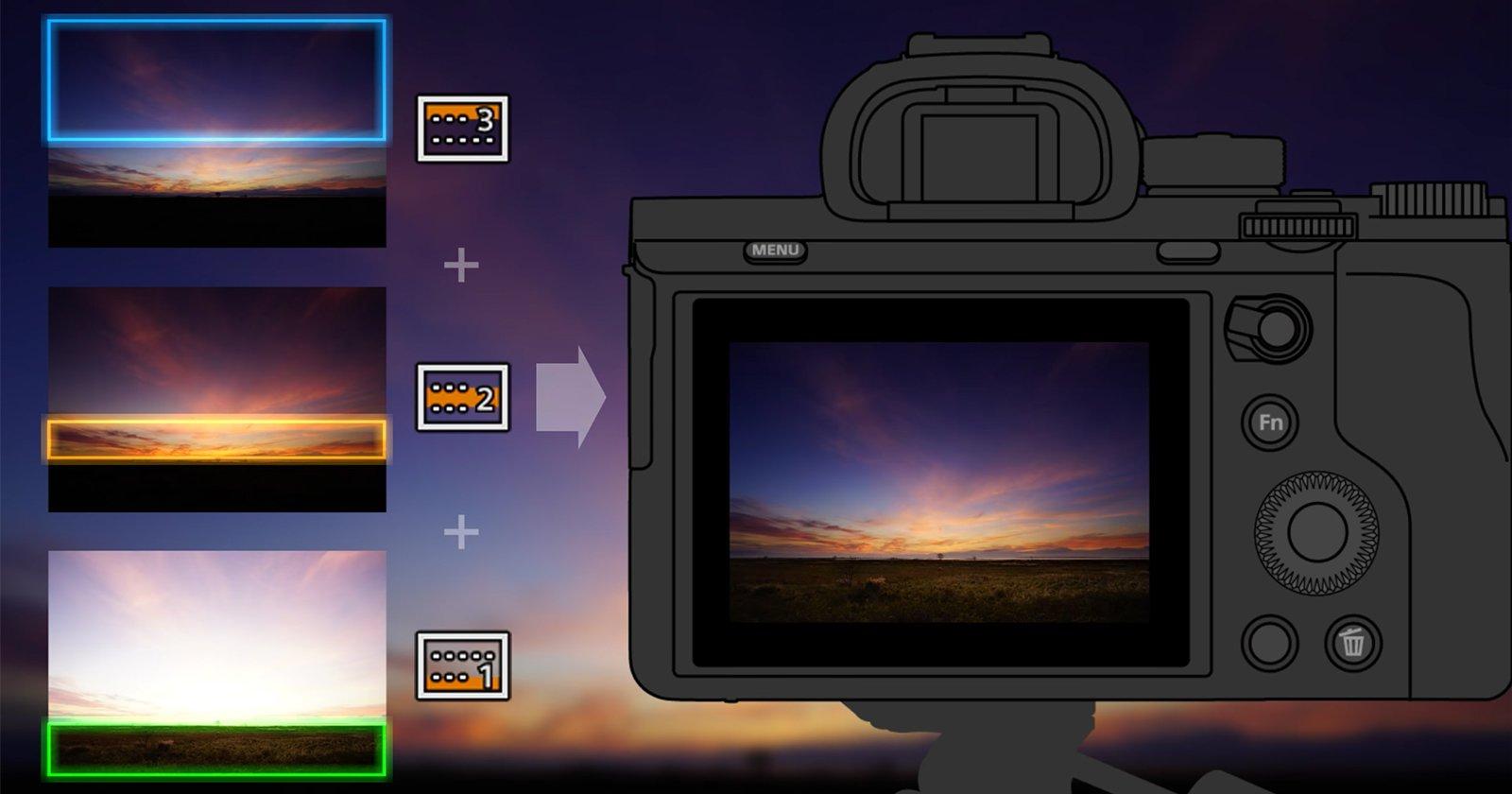 Компания Sony выпустило новое интересное приложение для своих беззеркальных и топовых компактных камер