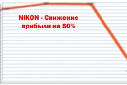 Чистая прибыль Nikon за 2019 год снизилась на 50%