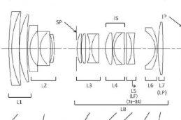 Новый патент Canon на объектив RF 24-80мм f/4