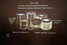 Слухи. Zenit выпустят несколько E-mount объективов Helios Edition