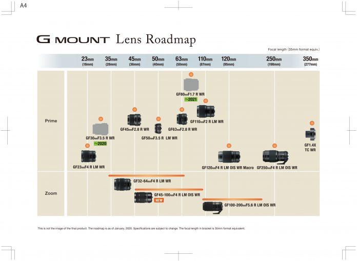 Fujifilm представили новую «дорожную карту» объективов G-mount