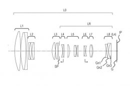 Canon патентует RF 120-700mm f/4.5-8 и RF 100-600mm f/4.5-7.1