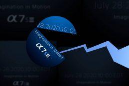 Спецификации Sony A7S III