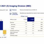 Финансовый отчет Olympus: доходность фотоподразделения снизилась на 40%