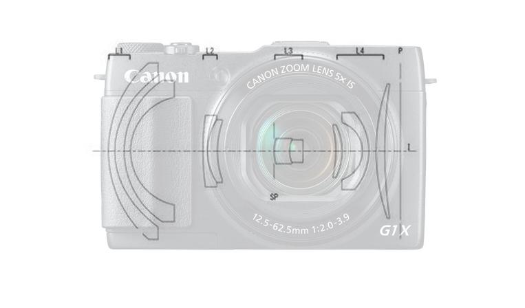 Canon работает над компактной полнокадровой камерой?