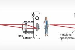 Революционная пластина может заменить традиционные объективы для фотоаппаратов
