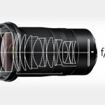 Nikon разрабатывает два впечатляющих зум-объектива с f/1.2